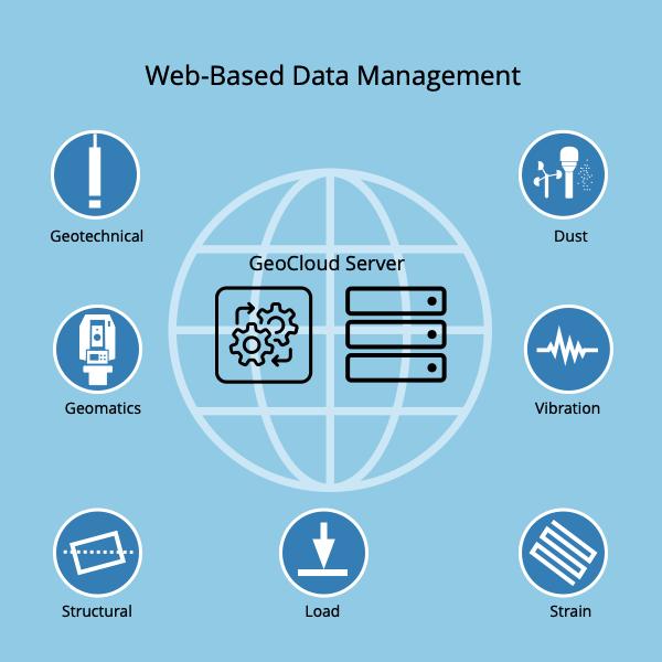 Web-Based Data Management