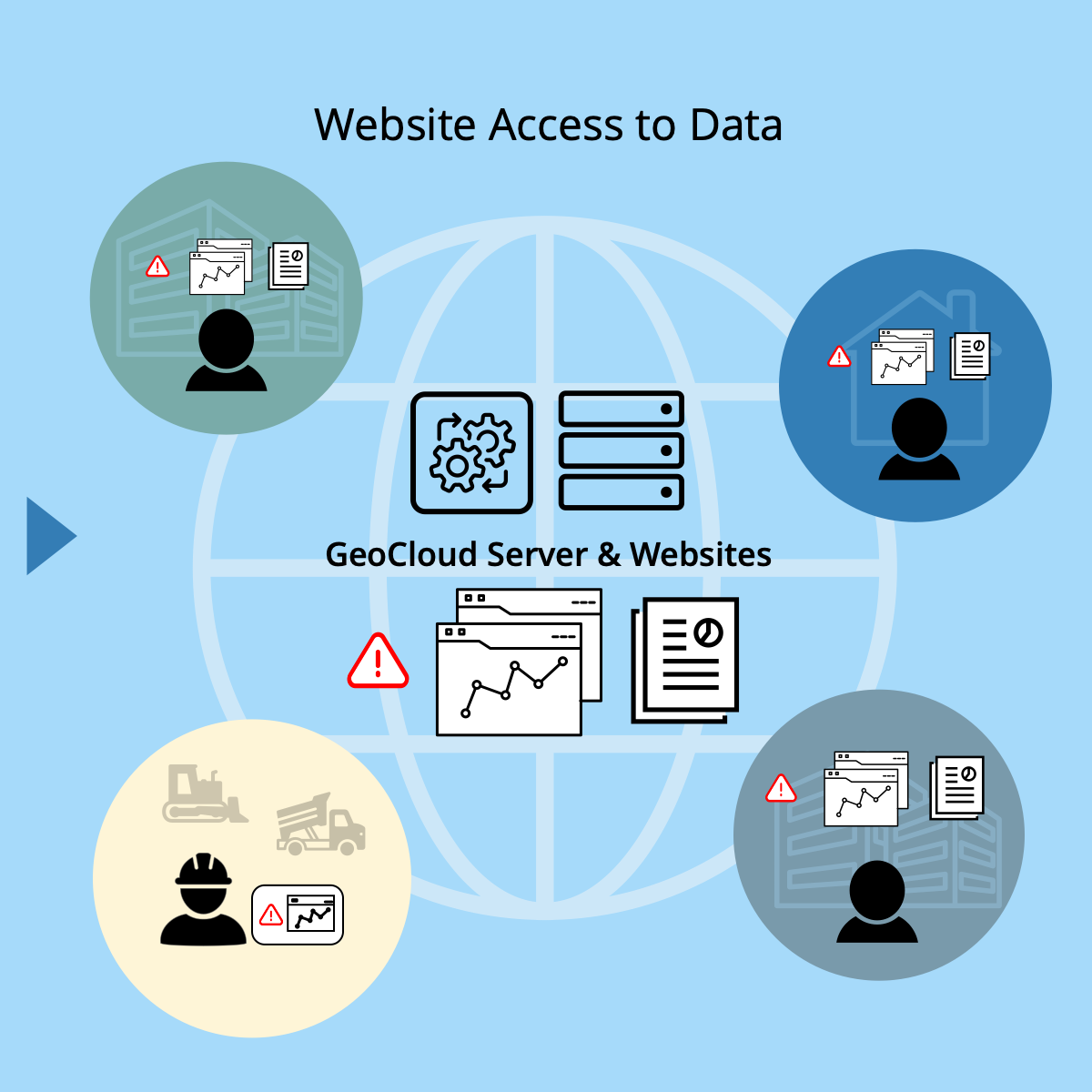 Web Access to Data