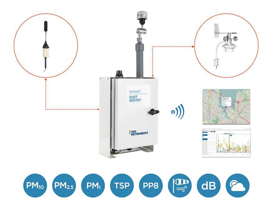 dust-sentry-measured-parameters-72